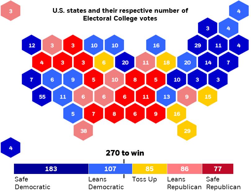 U.S. election primer | BlackRock