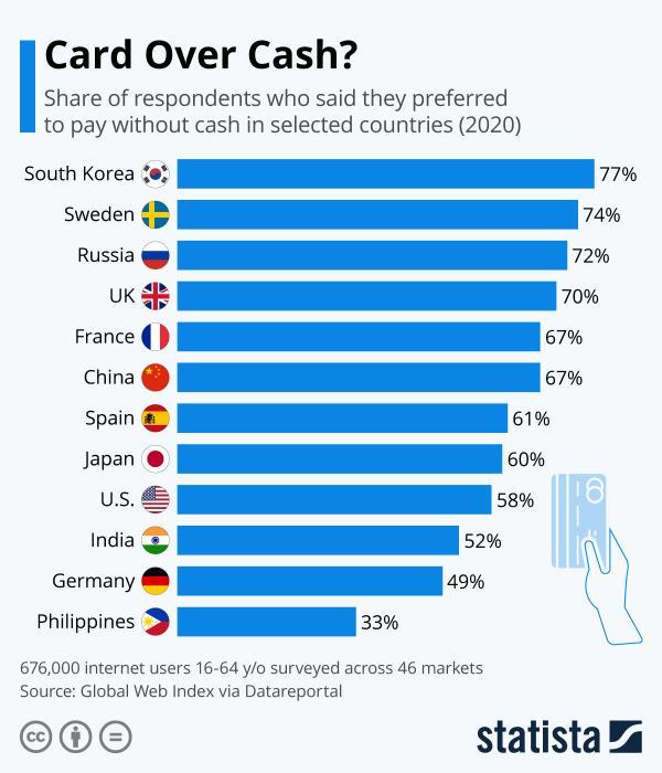 Κάρτα-Μετρητά